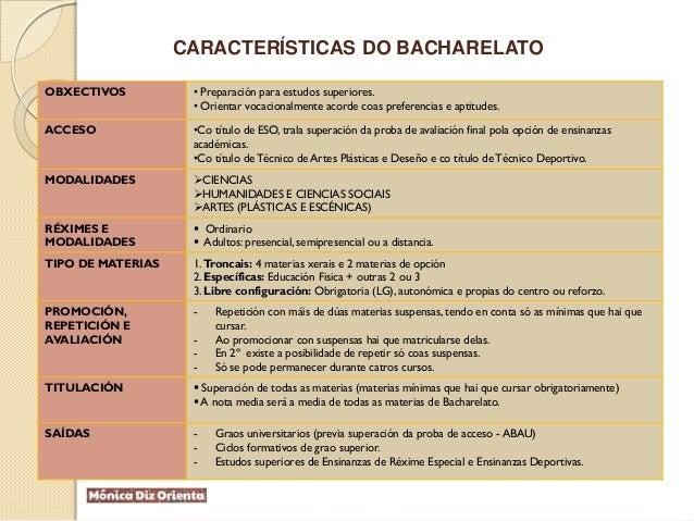 OBXECTIVOS • Preparación para estudos superiores. • Orientar vocacionalmente acorde coas preferencias e aptitudes. ACCESO ...