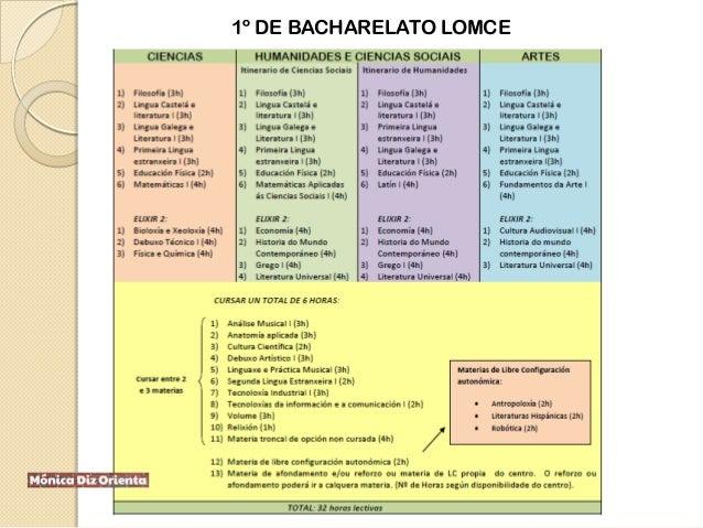 1º DE BACHARELATO LOMCE