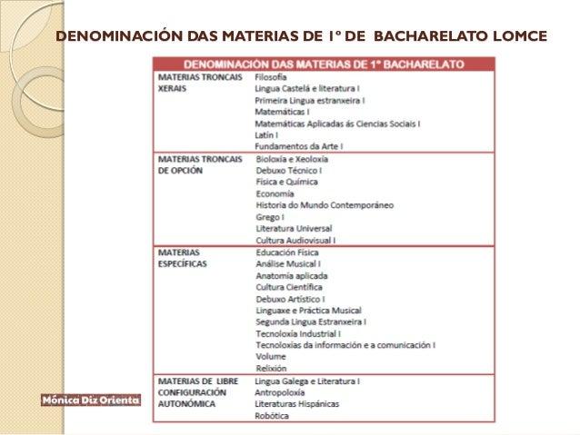 DENOMINACIÓN DAS MATERIAS DE 1º DE BACHARELATO LOMCE