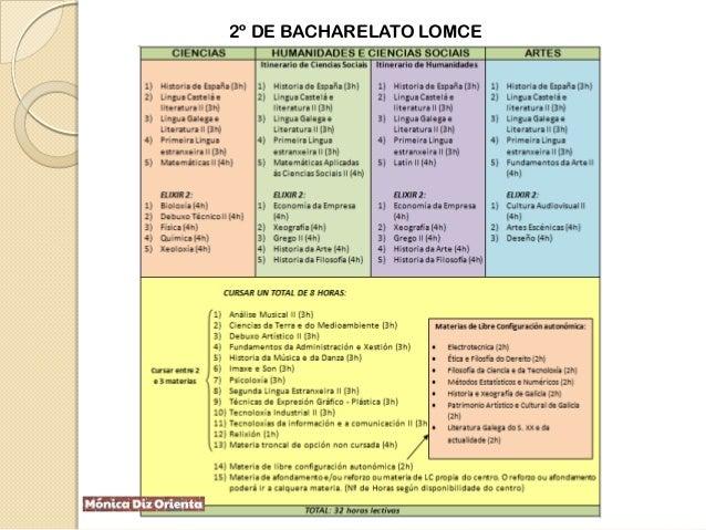 2º DE BACHARELATO LOMCE