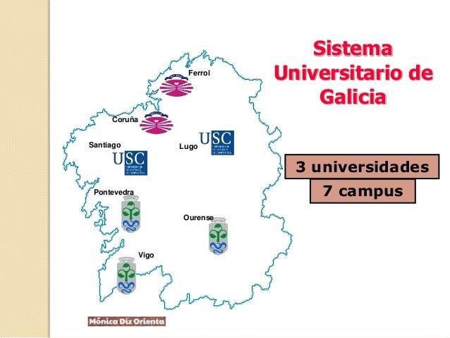 Sistema Universitario de Galicia 3 universidades 7 campus Ferrol Coruña LugoSantiago Pontevedra Ourense Vigo