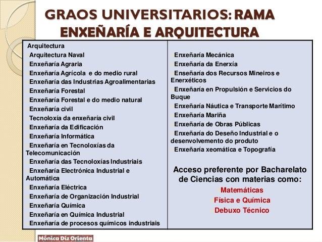 GRAOS UNIVERSITARIOS: RAMA ENXEÑARÍA E ARQUITECTURA •Arquitectura Arquitectura Naval Enxeñaría Agraria Enxeñaría Agríco...