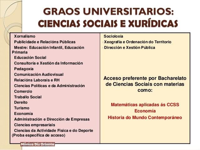 GRAOS UNIVERSITARIOS: CIENCIAS SOCIAIS E XURÍDICAS Xornalismo Publicidade e Relacións Públicas Mestre: Educación Infant...