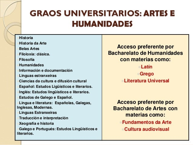 GRAOS UNIVERSITARIOS: ARTES E HUMANIDADES Historia Historia da Arte Belas Artes Filoloxía: clásica. Filosofía Humani...