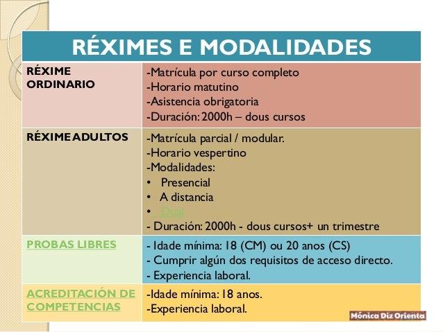 RÉXIMES E MODALIDADES RÉXIME ORDINARIO -Matrícula por curso completo -Horario matutino -Asistencia obrigatoria -Duración:2...