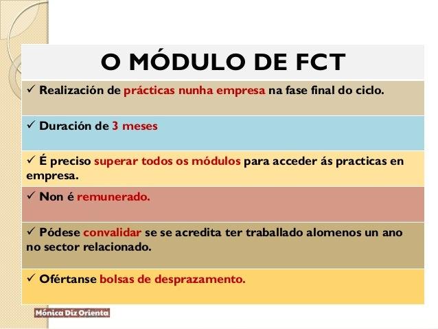 O MÓDULO DE FCT  Realización de prácticas nunha empresa na fase final do ciclo.  Duración de 3 meses  É preciso superar...