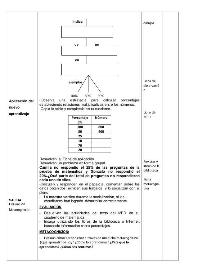 indica  de  dibujos  un  en  Ficha de observació n  ejemplos  Aplicación del nuevo  40% 80% 99% -Observa una estrategia pa...