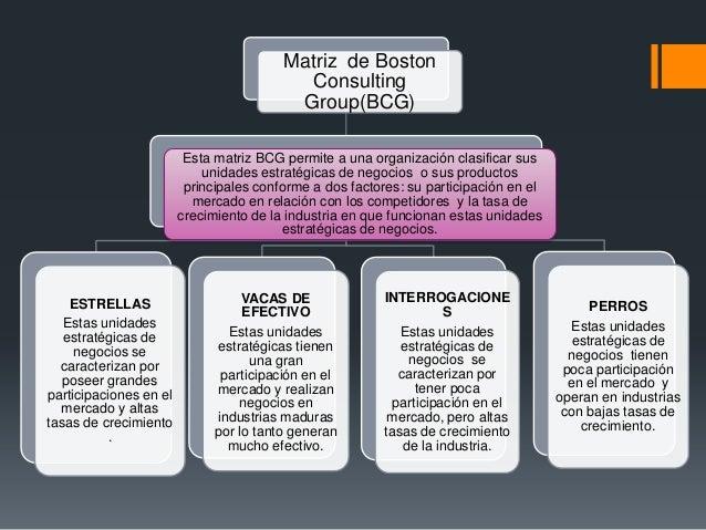 Matriz de Boston Consulting Group(BCG) Esta matriz BCG permite a una organización clasificar sus unidades estratégicas de ...