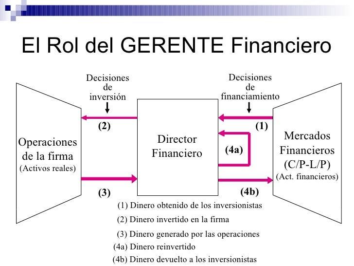 5 funciones básicas del Director Financiero