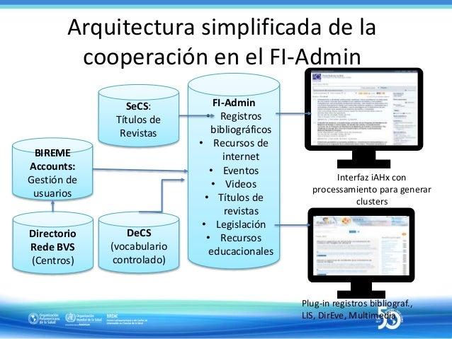 Registros no FI-Admin Datos de 01/08/18
