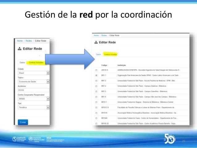 Monitorear el trabajo y promover usuarios para perfil editor cuando él adquirir autonomía en la gestión de las fuentes d...