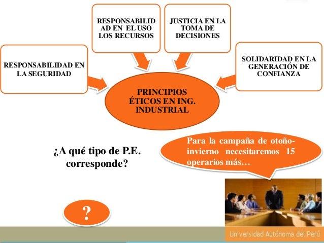 Los Principios Ticos En La Formacin Profesional