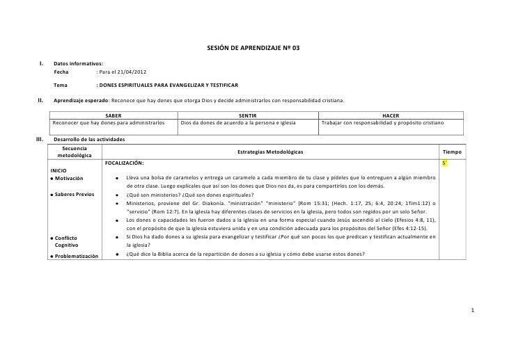 SESIÓN DE APRENDIZAJE Nº 03 I.     Datos informativos:        Fecha           : Para el 21/04/2012        Tema            ...