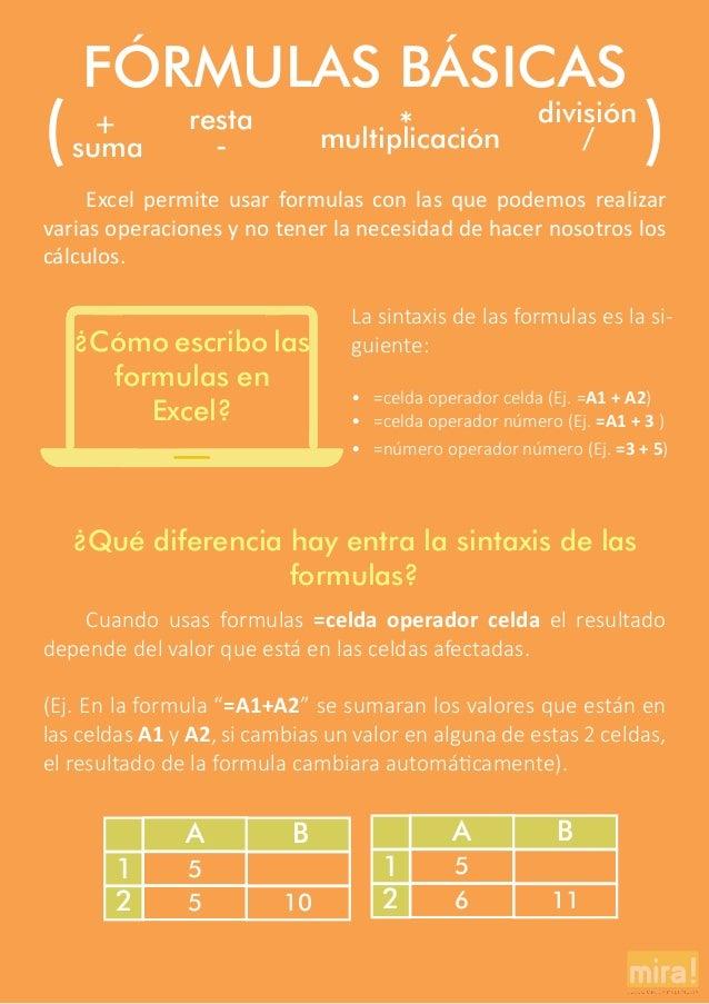 FÓRMULAS BÁSICAS ( )suma resta multiplicación división+ - * /  Excel permite usar formulas con las que podemos realizar v...