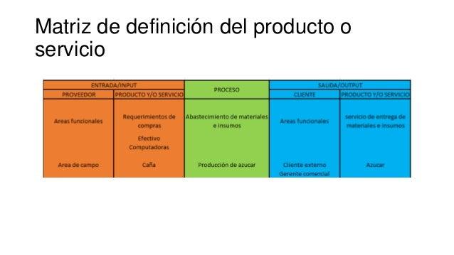 Matriz de definición del producto o servicio