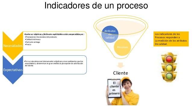 Indicadores de un proceso  Necesidades  •Suelen ser objetivas y fácilmente explicitables están comprendidas por : •Prestac...
