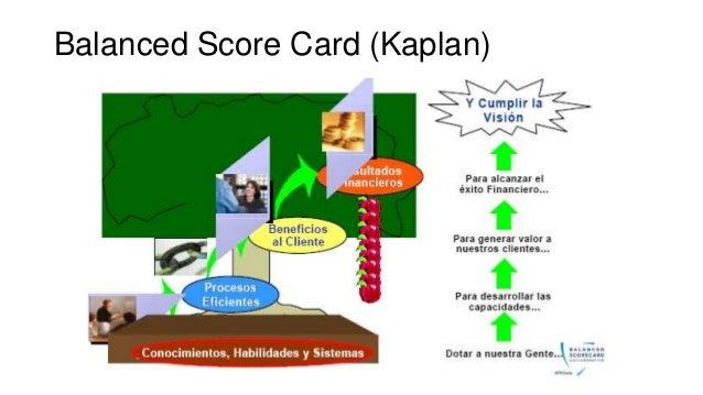 Balanced Score Card (Kaplan)