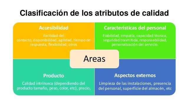 Clasificación de los atributos de calidad Accesibilidad  Características del personal  Facilidad del contacto, disponibili...