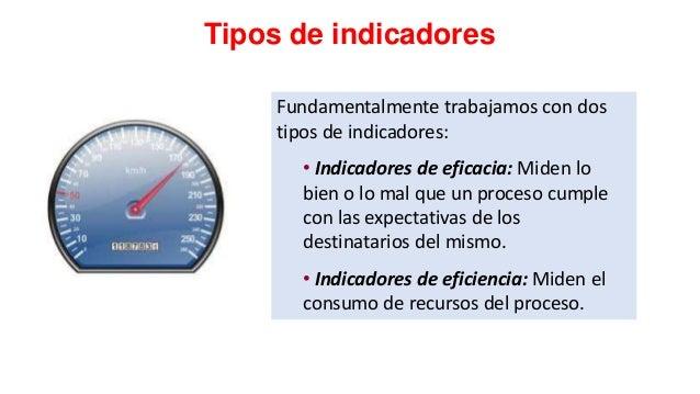 Tipos de indicadores Fundamentalmente trabajamos con dos tipos de indicadores: • Indicadores de eficacia: Miden lo bien o ...