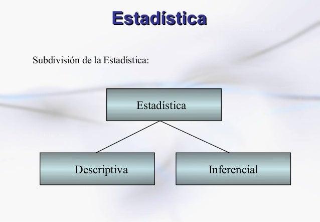 EstadísticaSubdivisión de la Estadística:                          Estadística          Descriptiva                   Infe...