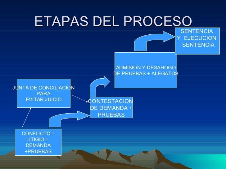 Derecho procesal civil ccuart Images
