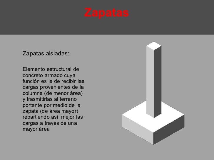 Tipos de estructuras for Estructuras arquitectura pdf