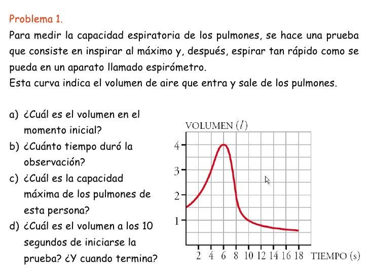Problema 1.<br />Para medir la capacidad espiratoria de los pulmones, se hace una prueba que consiste en inspirar al máxim...