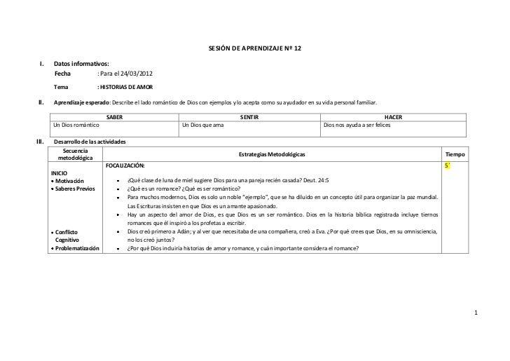 SESIÓN DE APRENDIZAJE Nº 12 I.     Datos informativos:        Fecha          : Para el 24/03/2012        Tema             ...