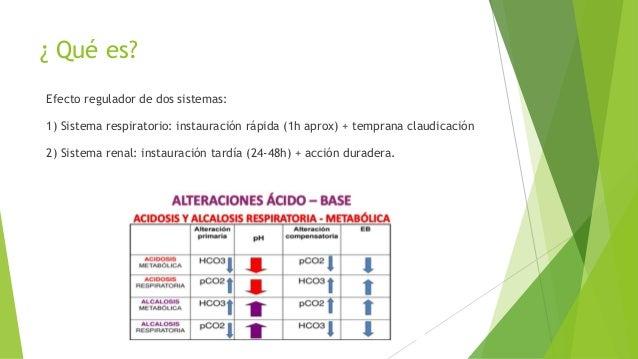 Sesion 15 de abril 2021 equilibrio acido base y otras alteraciones electroliticas Slide 2