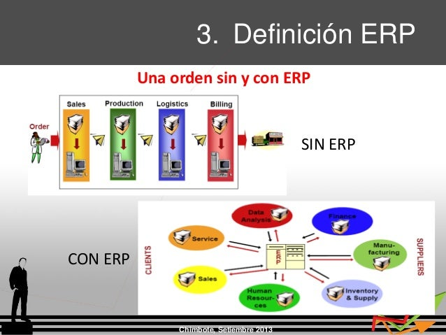Chimbote, Setiembre 2013 Una orden sin y con ERP SIN ERP CON ERP 3. Definición ERP