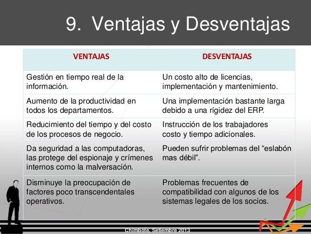 Chimbote, Setiembre 2013 9. Ventajas y Desventajas VENTAJAS DESVENTAJAS Gestión en tiempo real de la información. Un costo...