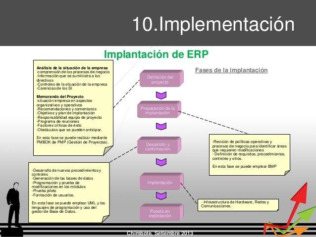 Chimbote, Setiembre 2013 10.Implementación Implantación de ERP Análisis de la situación de la empresa -comprensión de los ...