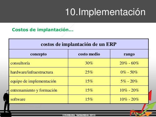 Chimbote, Setiembre 2013 10.Implementación Costos de implantación... costos de implantación de un ERP concepto costo medio...