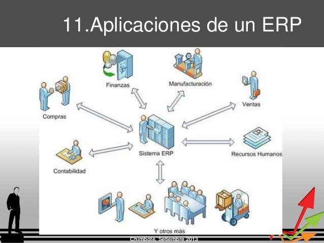 Chimbote, Setiembre 2013 11.Aplicaciones de un ERP