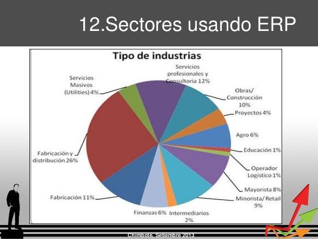 Chimbote, Setiembre 2013 12.Sectores usando ERP