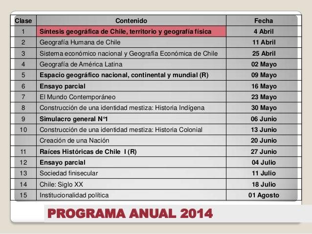 Clase Contenido Fecha 1 Síntesis geográfica de Chile, territorio y geografía física 4 Abril 2 Geografía Humana de Chile 11...