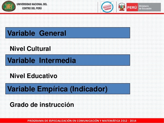 Variable General Nivel Cultural  Variable Intermedia Nivel Educativo  Variable Empírica (Indicador) Grado de instrucción P...