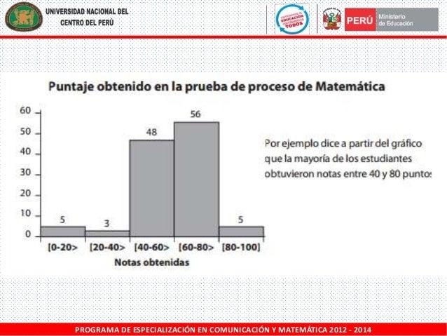 PROGRAMA DE ESPECIALIZACIÓN EN COMUNICACIÓN Y MATEMÁTICA 2012 - 2014