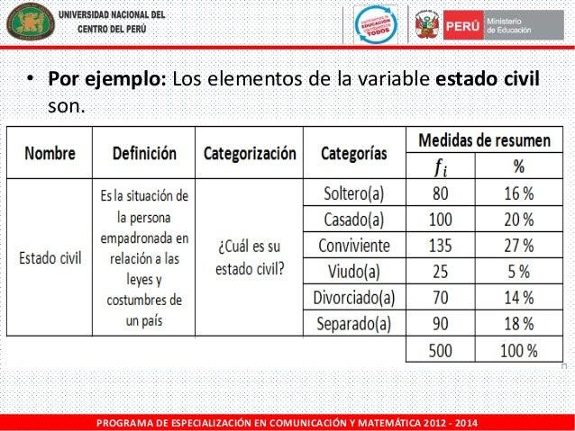 • Por ejemplo: Los elementos de la variable estado civil son.  PROGRAMA DE ESPECIALIZACIÓN EN COMUNICACIÓN Y MATEMÁTICA 20...
