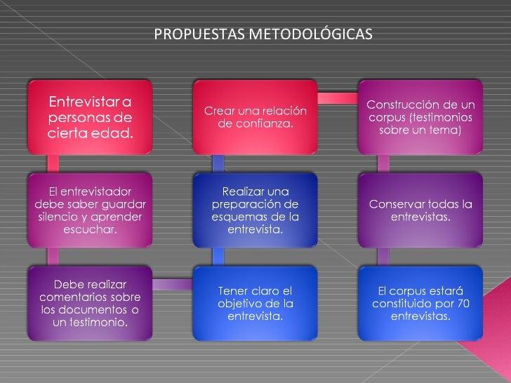 PROPUESTAS METODOLÓGICAS