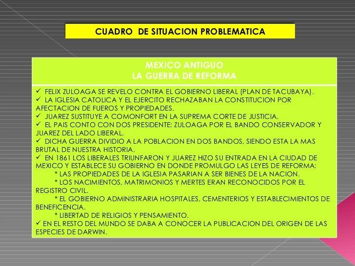 CUADRO  DE SITUACION PROBLEMATICA MEXICO ANTIGUO LA GUERRA DE REFORMA <ul><li>FELIX ZULOAGA SE REVELO CONTRA EL GOBIERNO L...