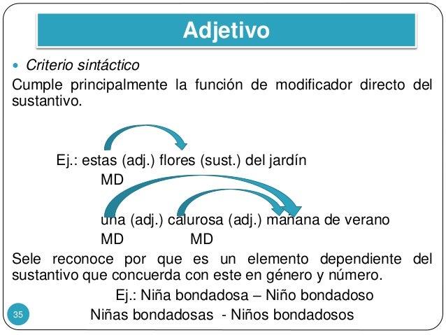 Adjetivo 35  Criterio sintáctico Cumple principalmente la función de modificador directo del sustantivo. Ej.: estas (adj....