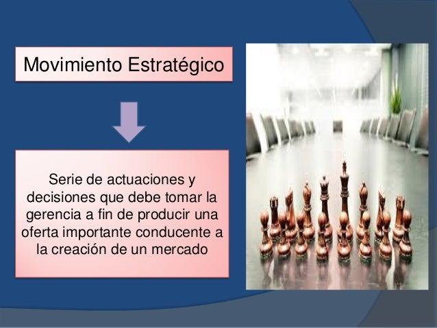 Movimiento Estratégico Serie de actuaciones y decisiones que debe tomar la gerencia a fin de producir una oferta important...