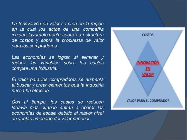 La Innovación en valor se crea en la región en la cual los actos de una compañía inciden favorablemente sobre su estructur...