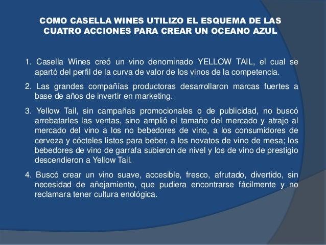 COMO CASELLA WINES UTILIZO EL ESQUEMA DE LAS CUATRO ACCIONES PARA CREAR UN OCEANO AZUL 1. Casella Wines creó un vino denom...