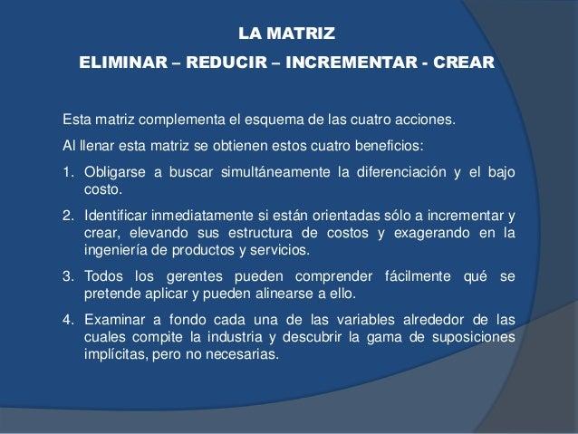 LA MATRIZ ELIMINAR – REDUCIR – INCREMENTAR - CREAR Esta matriz complementa el esquema de las cuatro acciones. Al llenar es...