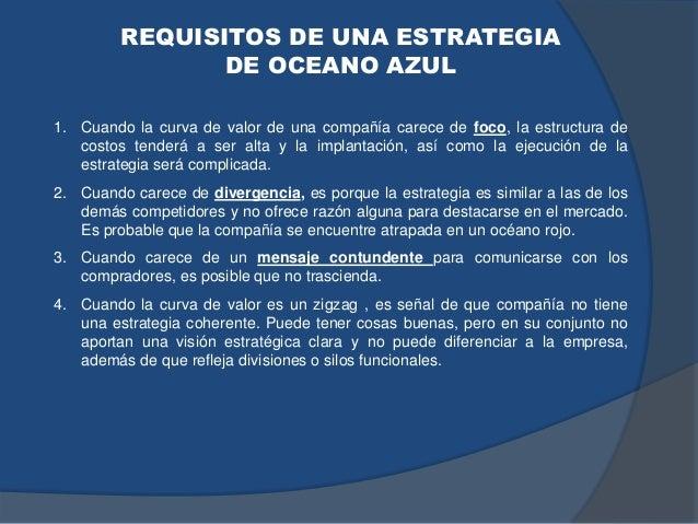 REQUISITOS DE UNA ESTRATEGIA DE OCEANO AZUL 1. Cuando la curva de valor de una compañía carece de foco, la estructura de c...