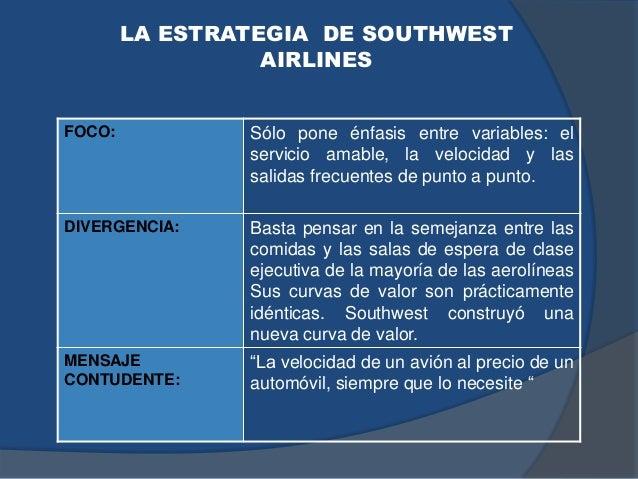 LA ESTRATEGIA DE SOUTHWEST AIRLINES FOCO: Sólo pone énfasis entre variables: el servicio amable, la velocidad y las salida...