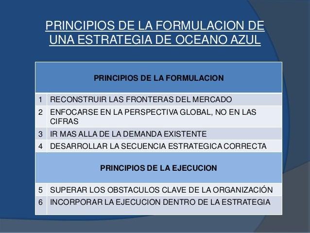 PRINCIPIOS DE LA FORMULACION DE UNA ESTRATEGIA DE OCEANO AZUL PRINCIPIOS DE LA FORMULACION 1 RECONSTRUIR LAS FRONTERAS DEL...