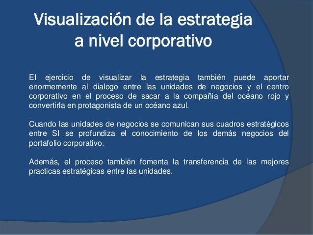 Visualización de la estrategia a nivel corporativo EI ejercicio de visualizar la estrategia también puede aportar enormeme...